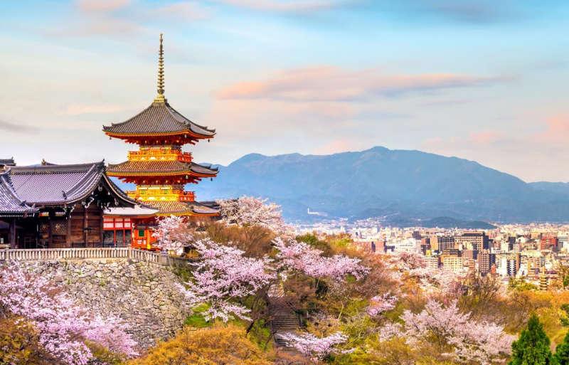 Kyoto Japón - ciudades mas lindas del mundo