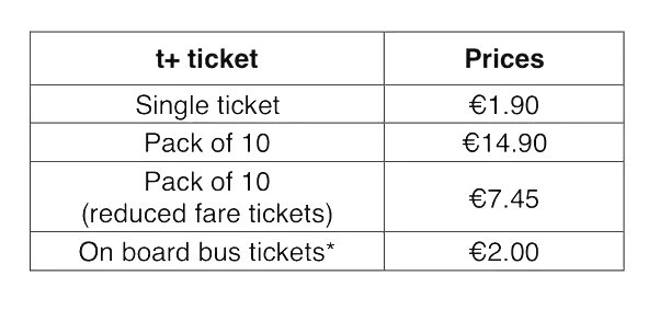 Ticket T+,transporte en París