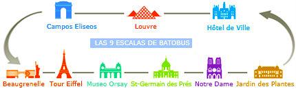 batobus-itinerario-transporte-en-paris